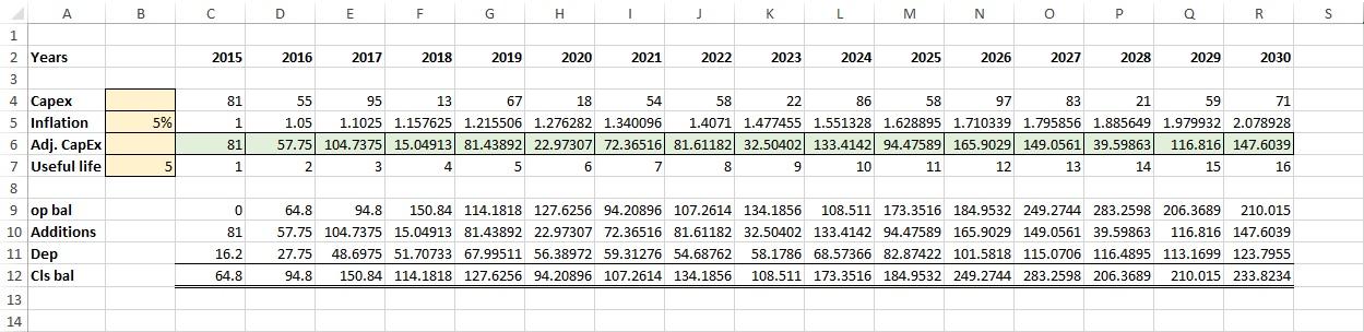 Preparing Fixed Asset (CapEx) forecast model in Excel - Depreciation