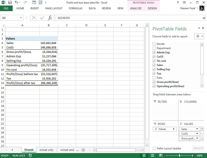 Budget Vs Actual - Analyzing Profit and Loss Statements in Excel - profit and lost statement