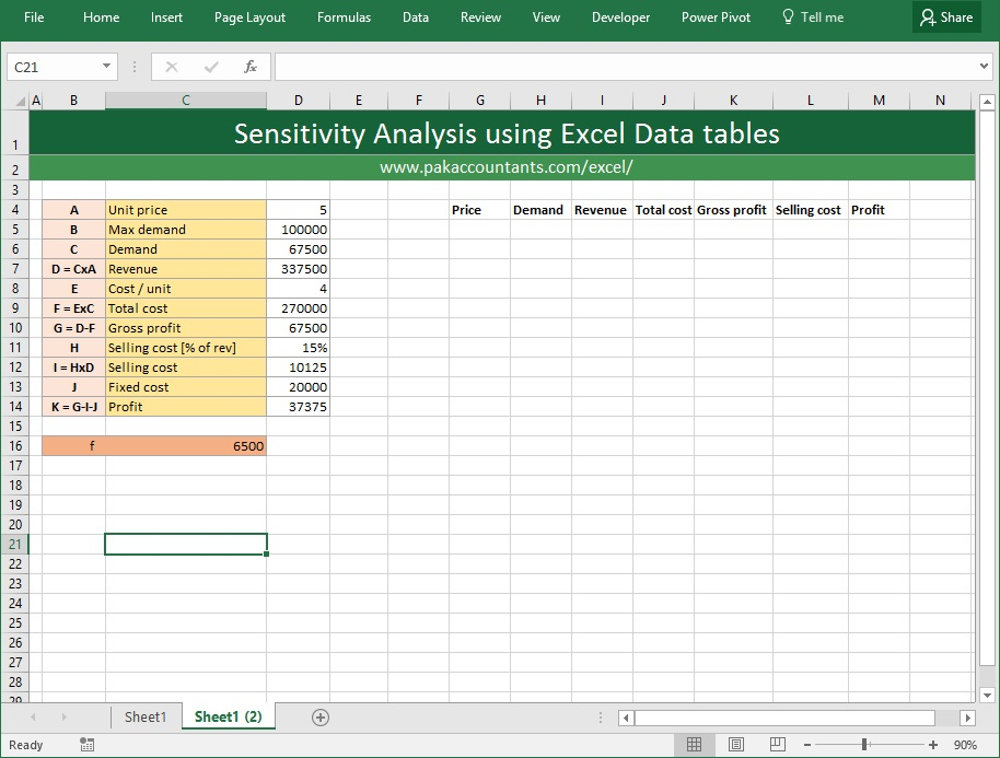 Making Financial Decisions with Excel - Sensitivity analysis using