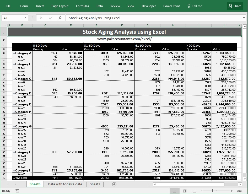 Stock Ageing Analysis Reports using Excel - How To - PakAccountants