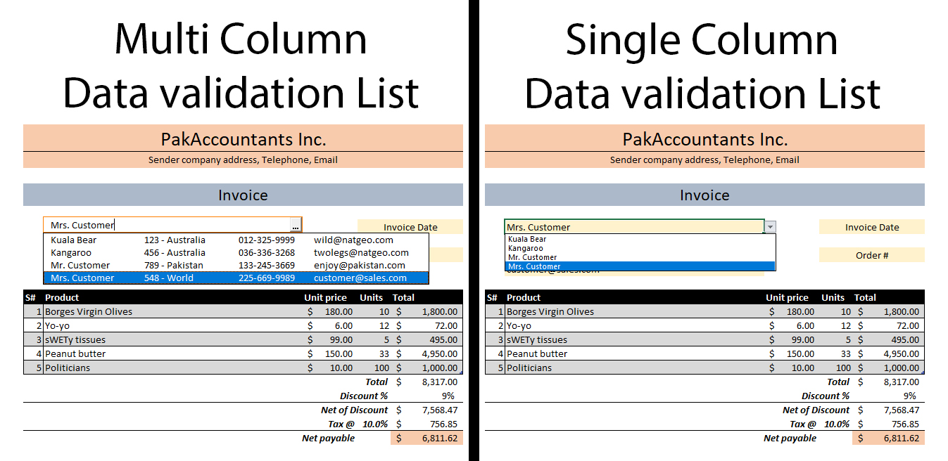 Cuadro Combinado Excel Multiple Column Data Validation Lists In Excel How To