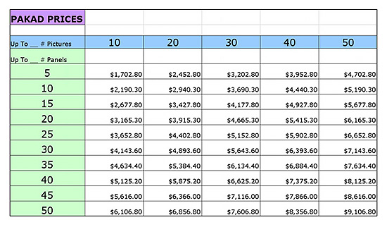 Price Chart Template Waterfall Waterfall Graph Excel Excel