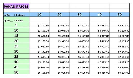 Price Chart Template Waterfall Waterfall Graph Excel Excel - price chart template