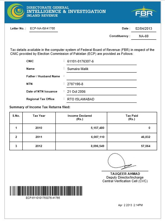Sumaira Malik tax report 2013
