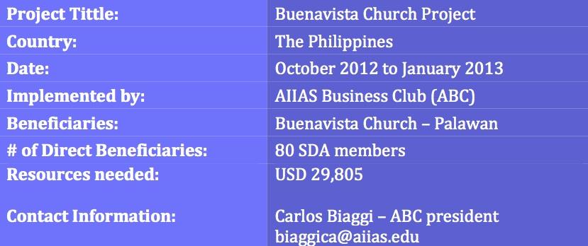 Project Proposal Buenavista Church Project - project proposal template sample