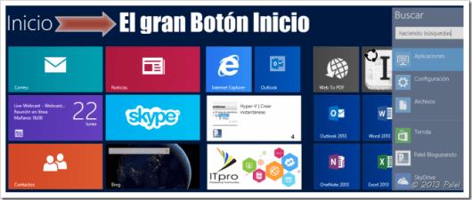 Inicio de Windows 8, ese gran Botón INICIO