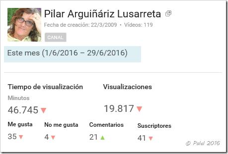 Estadísticas junio 2016 - palel.es