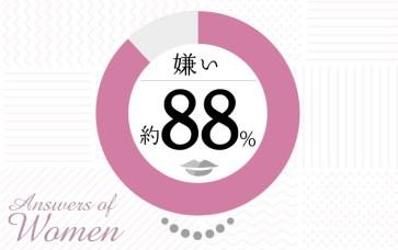 Answers of Women 嫌い 約88%
