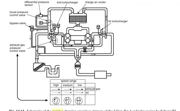engine valve overlap diagram