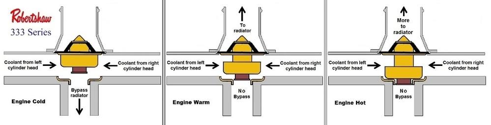 DIAGRAM Ford 351 Windsor Cooling System File Ei12524 FULL Version