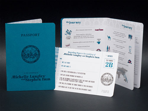 Teal and Navy Blue Passport Wedding Invitations