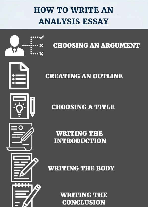 How to Write an Analysis Paper \u2013 Critical analysis paper Writing service