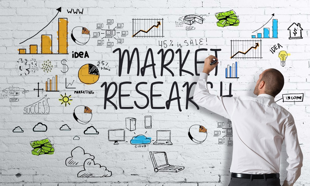 The Role of Market Research in Achieving Business Success - Paprika