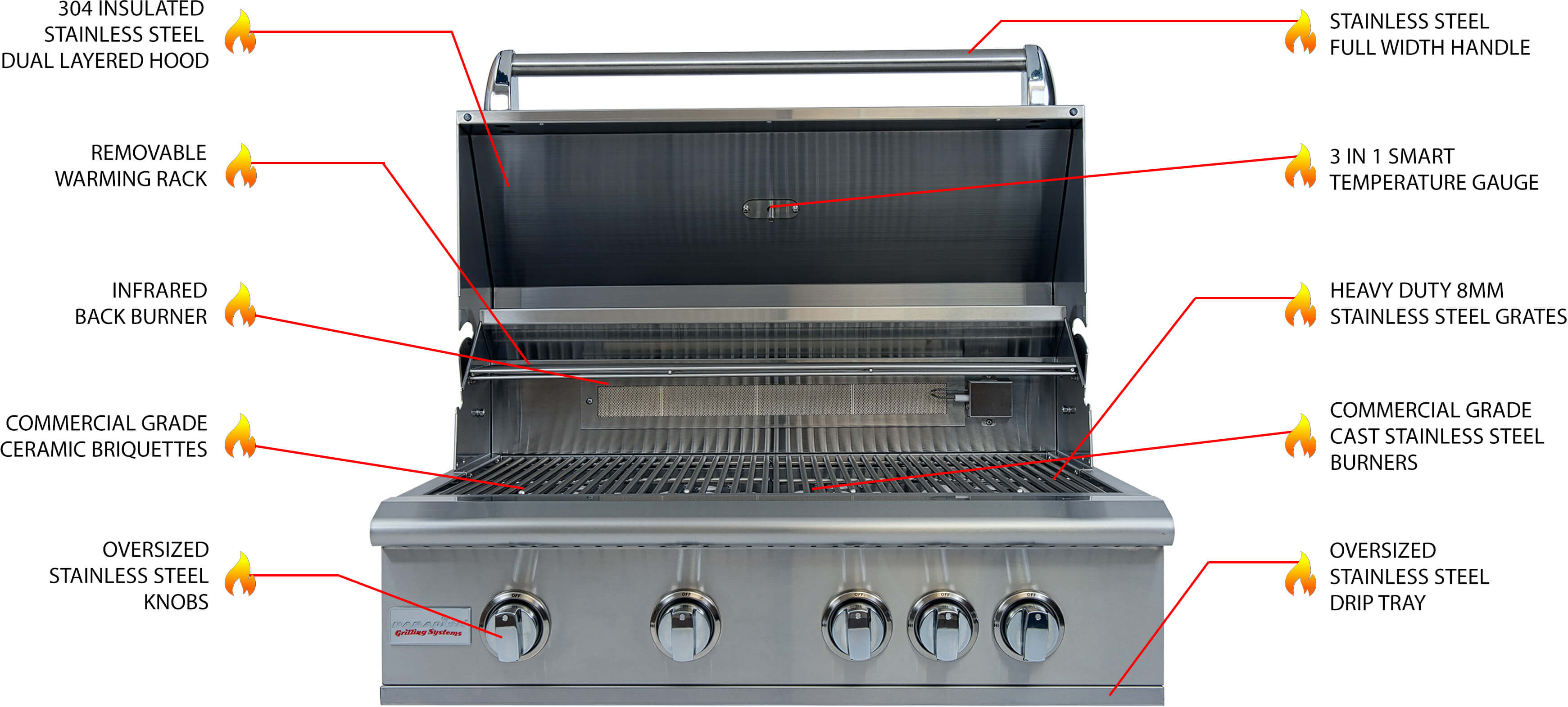 Outdoor Grill Paradise Grills Direct Outdoor Kitchens Orlando Florida Showroom