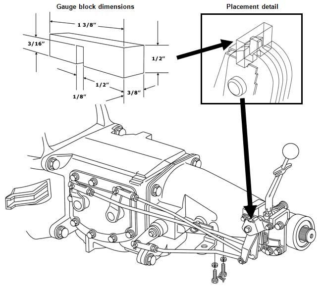 1957-62 Borg Warner 4-Speed Linkage Installation Paragon Corvette
