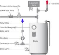 Heating Boiler: Oil Heating Boiler Not Firing Up