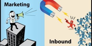 Inbound Marketing | Τι είναι;