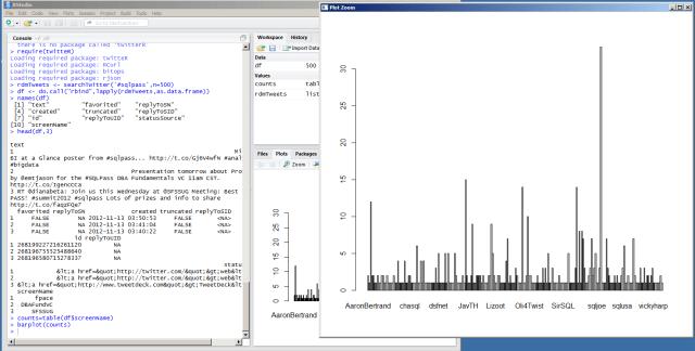 Twitter Analytics with R Studio windows Bar Plot