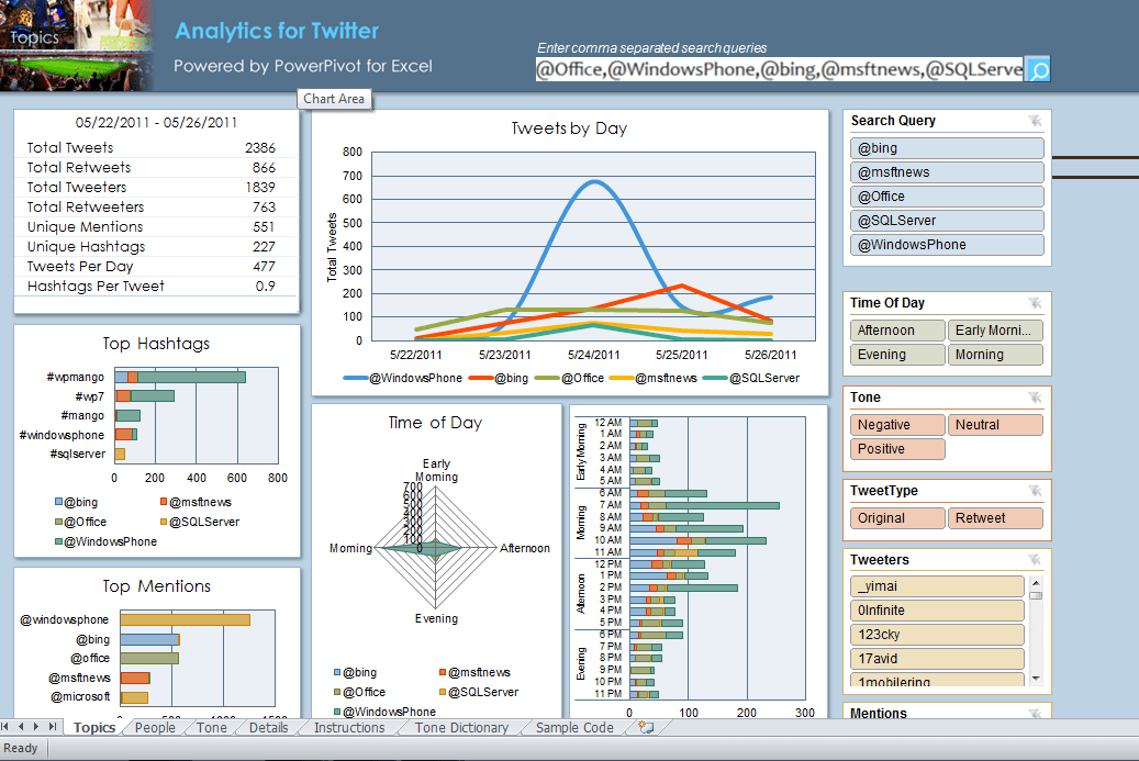 A Social Media Analytics Sample Dashboard In Excel Powered