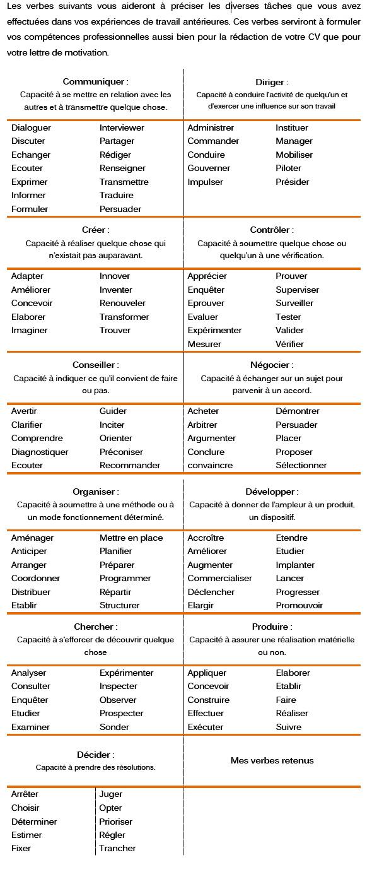 verbe competences cv