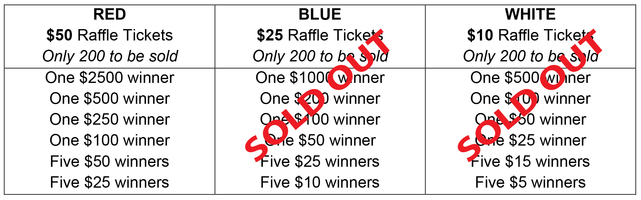 St Anthony School Reverse Raffle and Silent Auction St Anthony - raffle ticket prizes