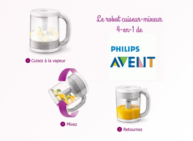 le robot cuiseur mixeur 4 en 1 pour b b de philips avent concours clotur paris pages blog. Black Bedroom Furniture Sets. Home Design Ideas