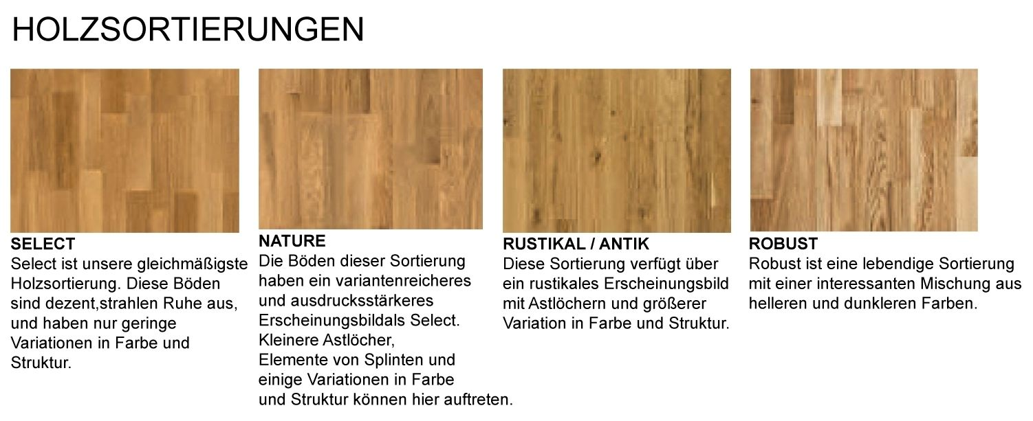 Tarkett Holding Gmbh Tarkett Parquet Shade Natural Oak Essence Plank / Floorboard Xt M2v