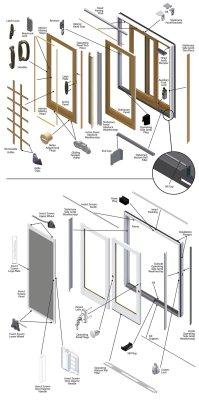 """Door Part Diagram & DOOR NOMENCLATURE: Door Parts""""""""sc"""":1 ..."""