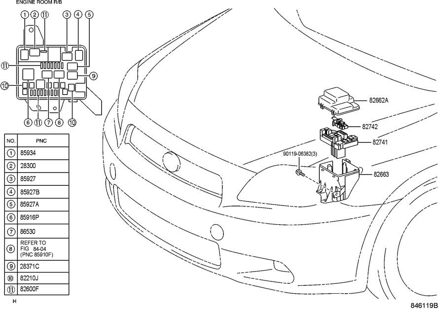 2010 land rover defender fuse box location