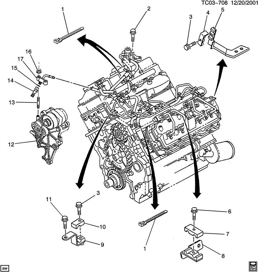 03 gm vortec alternator wiring