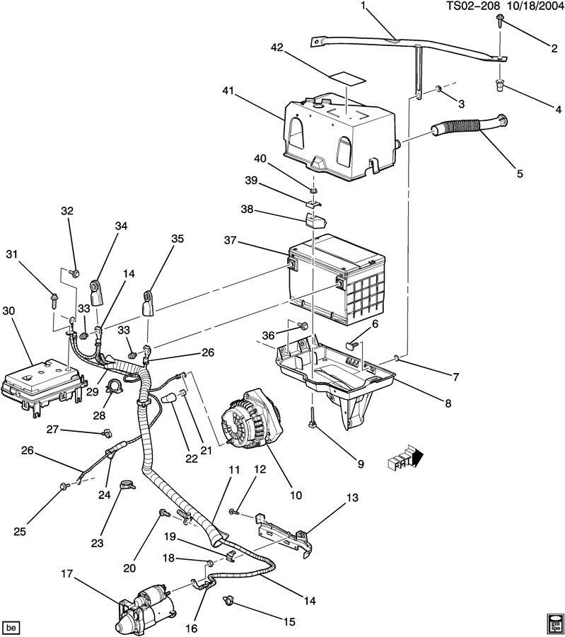 2004 chevy blazer battery wiring diagram