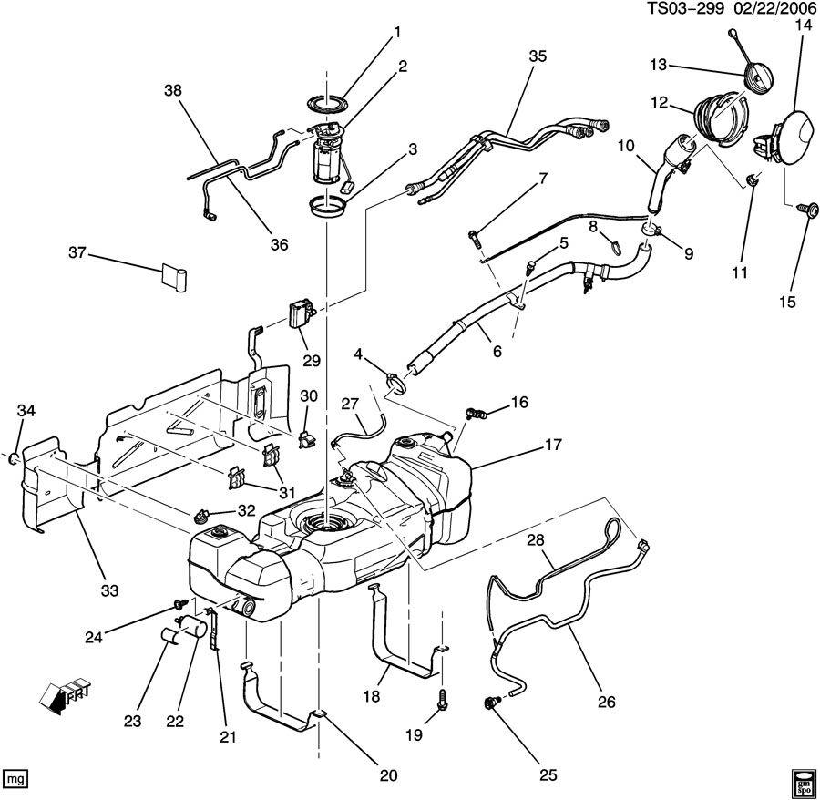 2005 chevy trailblazer fuel tank diagram