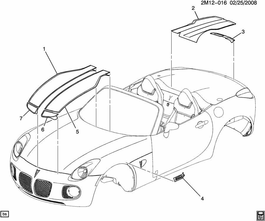 pontiac automatic transmissions