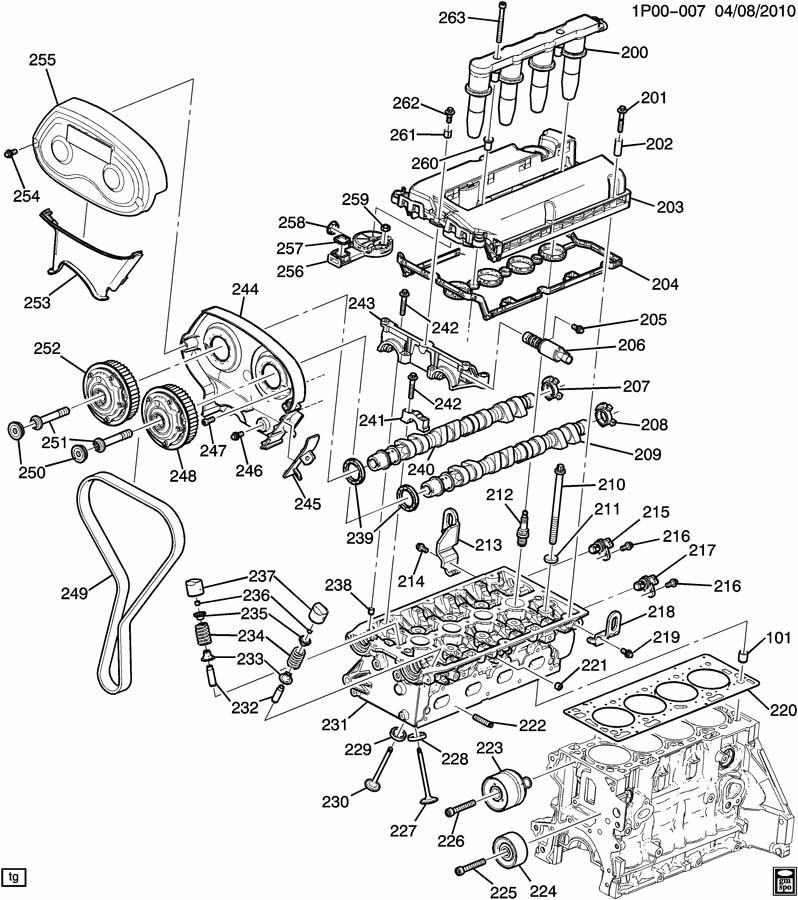 diagrama del motor chevrolet sail