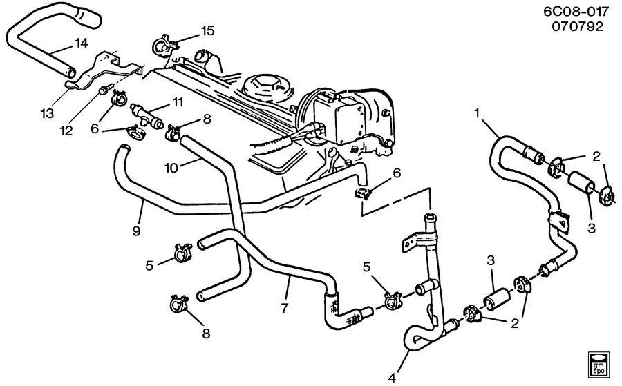 Outlet Pipe Leak - 1992 Deville cooling system
