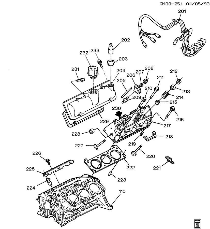 1995 Pontiac Grand Prix 3 1 Engine Diagrams Wiring Diagram