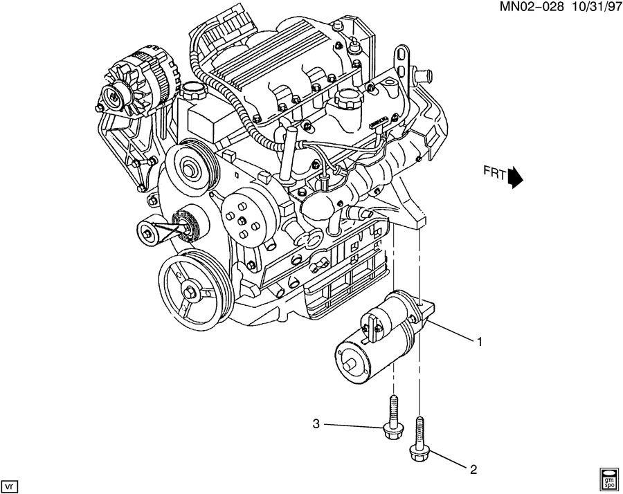 Pontiac Sunfire Starter Wiring Diagram On Pontiac Grand Am Starter