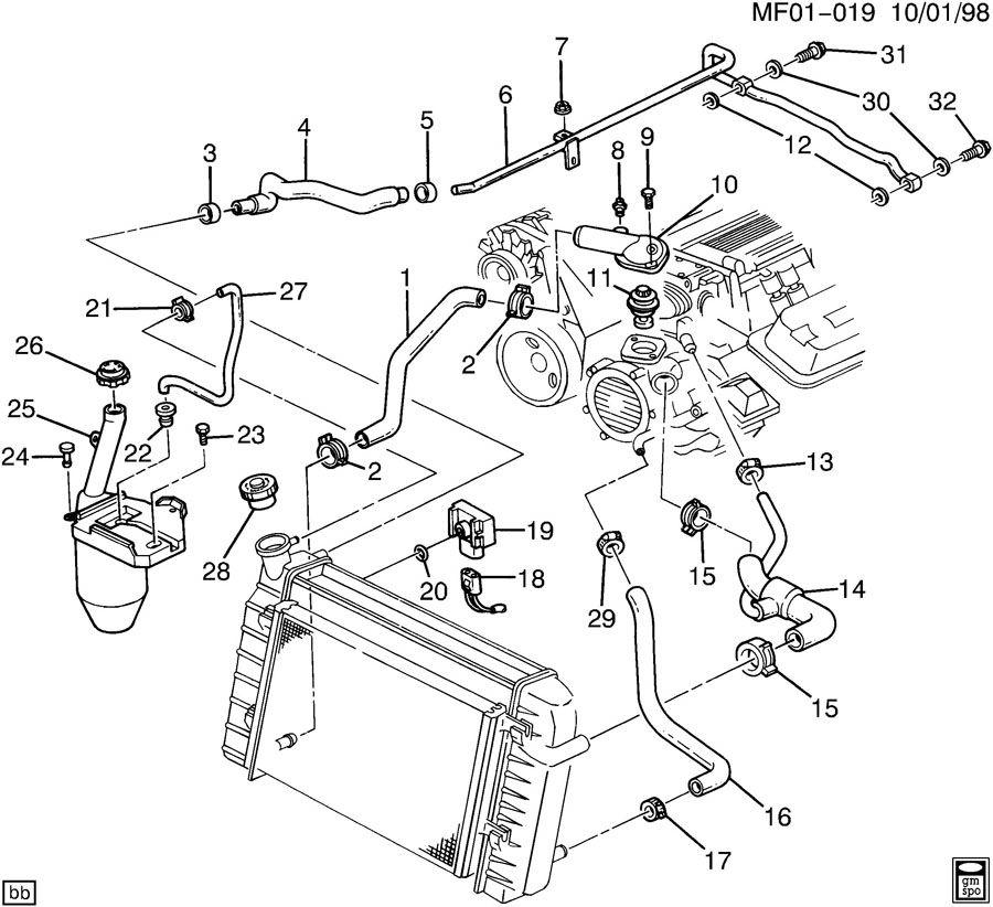 wiring diagrams 91 camaro z28