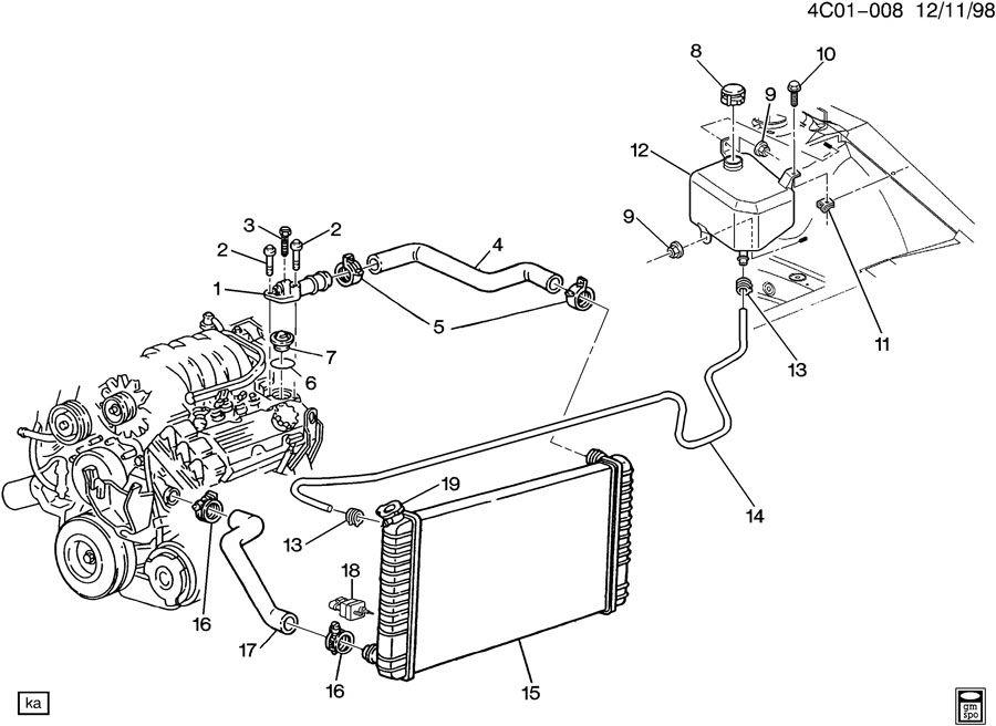 2001 ford e 450 7 3 fuse box diagram