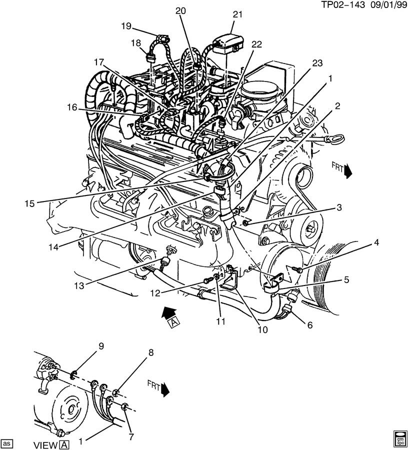 need routing diagram for 1985 454 chev p30 motor home fixya