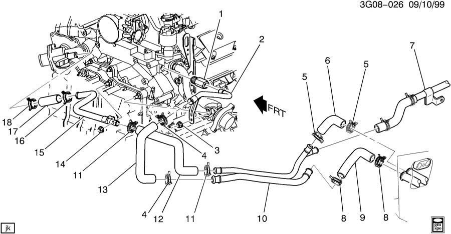 jaguar xjs v12 heater hose diagram
