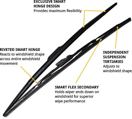 Buy Genuine OEM Windshield Wiper Blades for Your Toyota