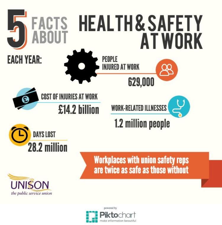 7 Things You Need to Remember about Workplace Safety Bplans