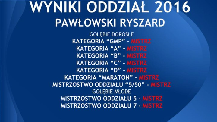 PAWLOWSKIWYNIKIODDZIAL2016