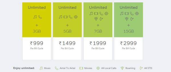 Airtel 4G_postpaid plans