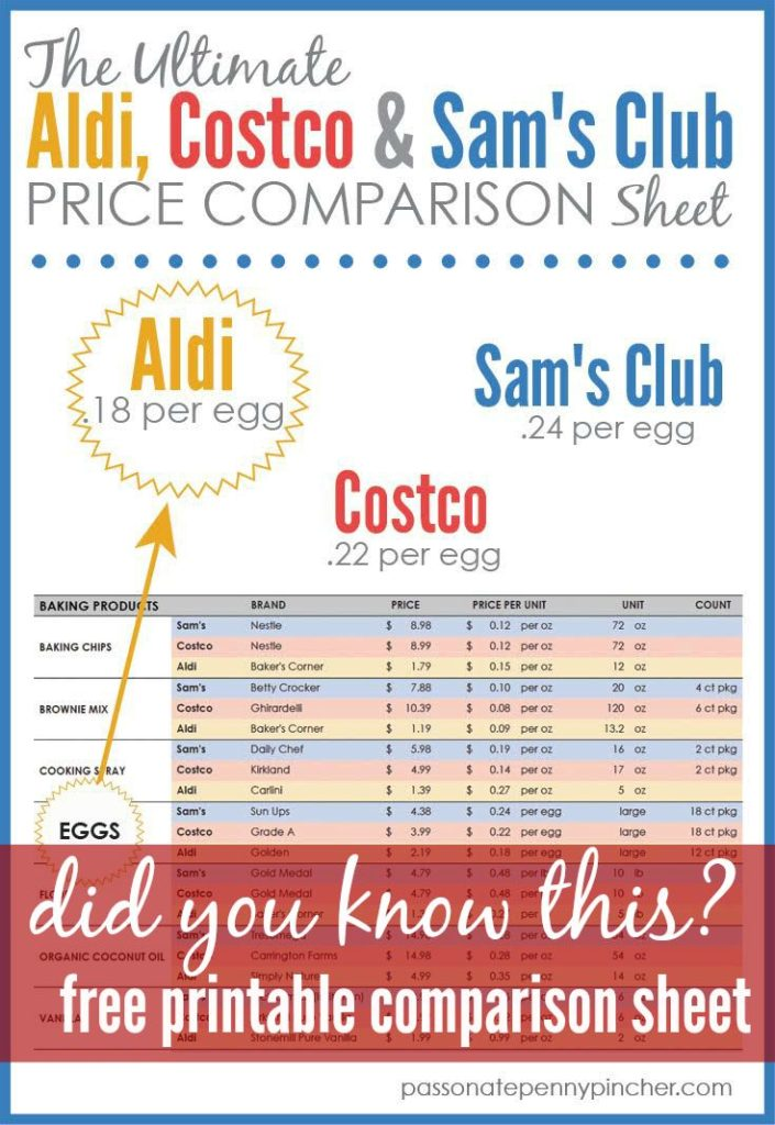 The Ultimate Aldi, Costco  Sam\u0027s Club Comparison Chart Passionate