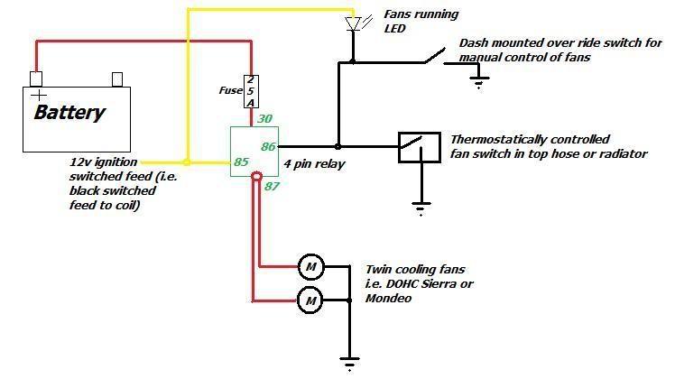Radiator fan rewiring - PassionFord - Ford Focus, Escort  RS Forum