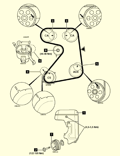 Cosworth YB cam pulley timing position - PassionFord - Ford Focus