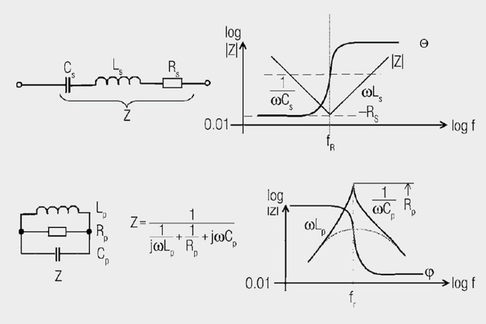 Inductors \u2013 Equivalent Circuits and Simulation Models \u2013 Circuit