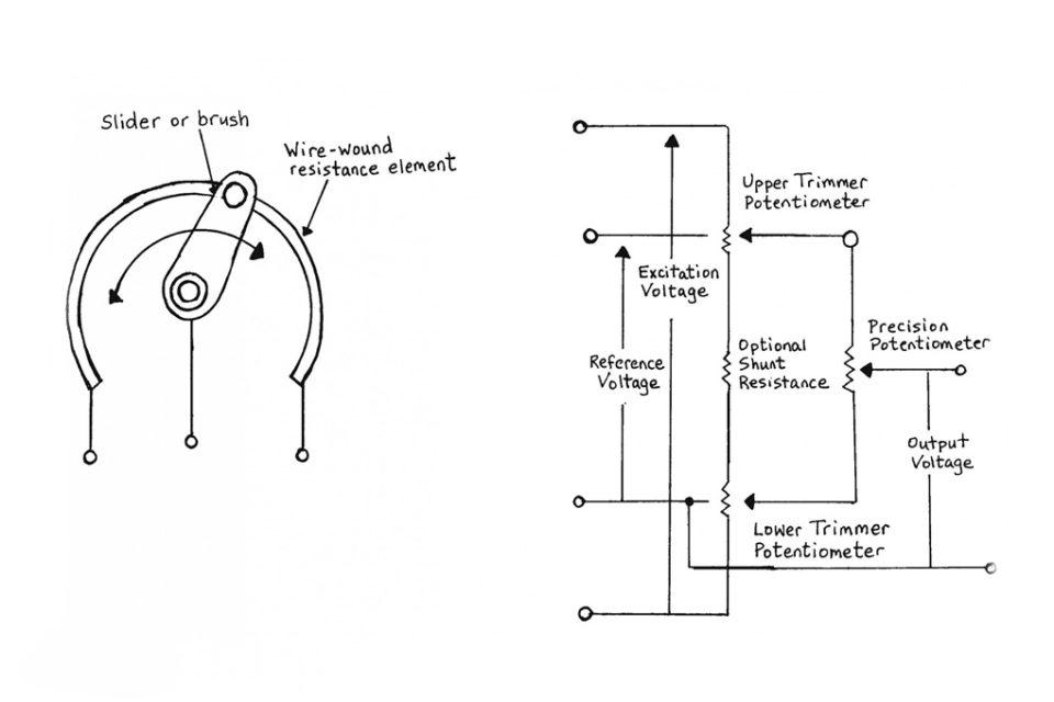 Resistors \u2013 Potentiometers \u2013 Basic Principles \u2013 European Passive